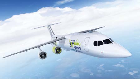 Europe's new aviation vision: is electric the future